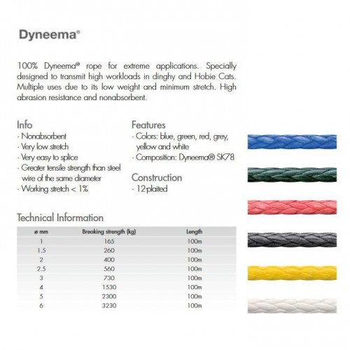 Linea Dynema Kite B3 Blanco 2 mm (1m)