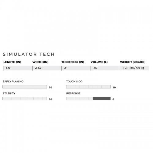 """Slingshot 2020 Foil Board Simulator 5´6"""""""