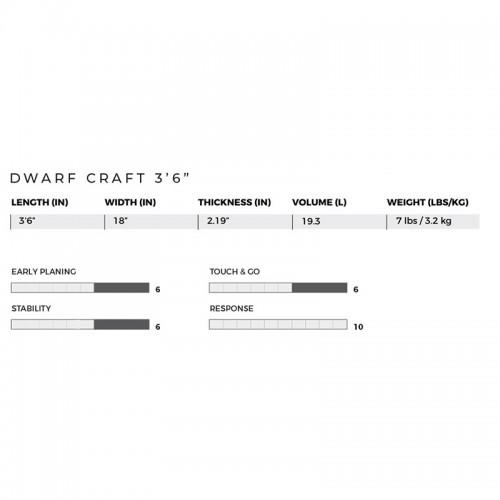 Slingshot 2020 Foil Board Dwarfcraft