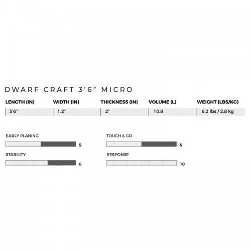 """Slingshot 2020 Foil Board Dwarfcraft 3´6"""" (Micro)"""